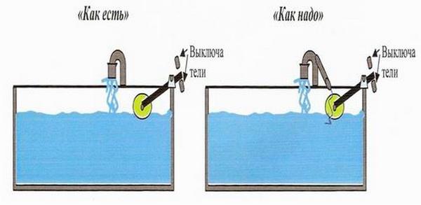 поплавком электрический