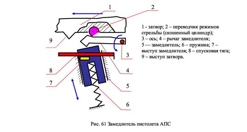 тз на проектирование апс образец - фото 5