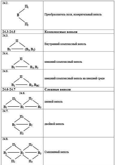 Механическое поле по степени