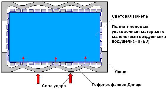 Рис. 12 Принятое Заказчиком техническое решение